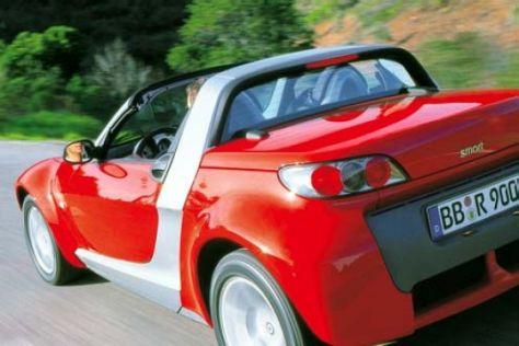 Fahrbericht Smart roadster