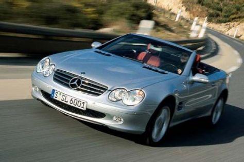DaimlerChrysler-Bilanz 2002