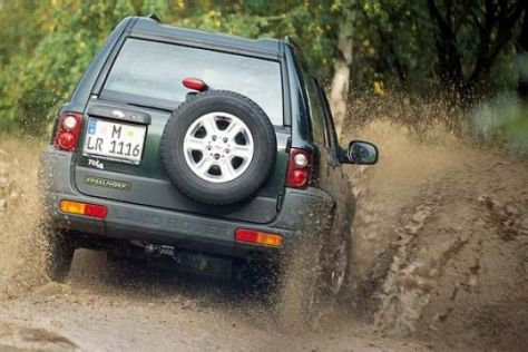 Land Rover Financial Services