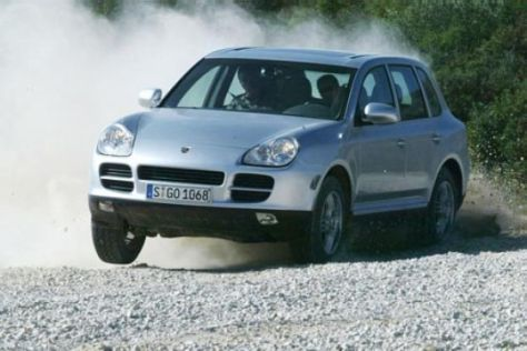 Porsche-Verkaufszahlen