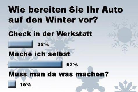 Umfrage von autobild.de