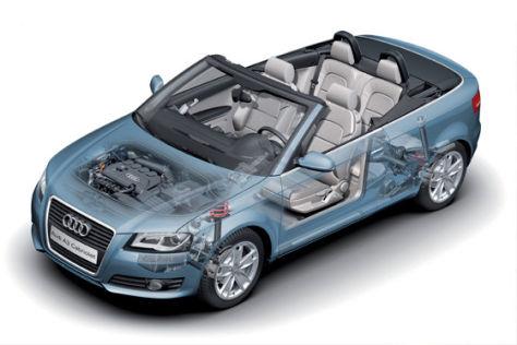 Audi A3 Cabriolet TDI TFSI