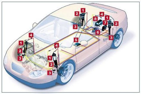Fahrwerktechnik - autobild.de