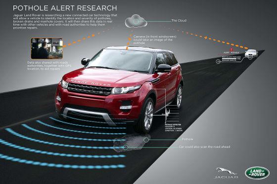 verkn-pfte-sensoren-k-nstliche-intelligenz-wozu-k-nstliche-intelligenz-im-auto