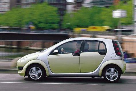 Aktion von Smart und Chrysler