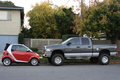 Smart fortwo Dodge Ram