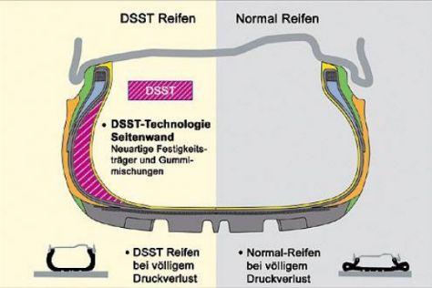 DSST-Notlaufreifen