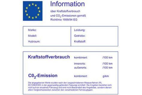 Energie-Label für Neufahrzeuge