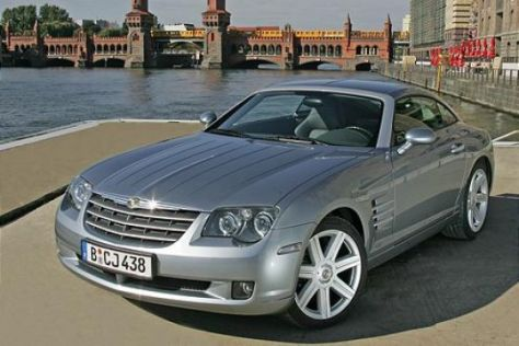 """Chrysler-""""Vertrauenswochen"""""""