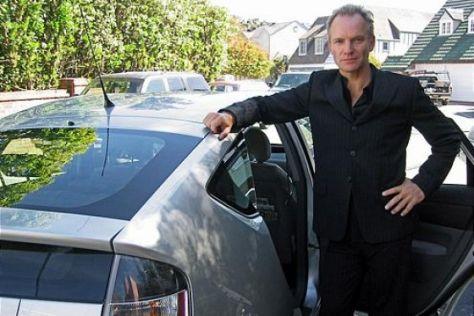 Marktforschung Hybridfahrzeuge