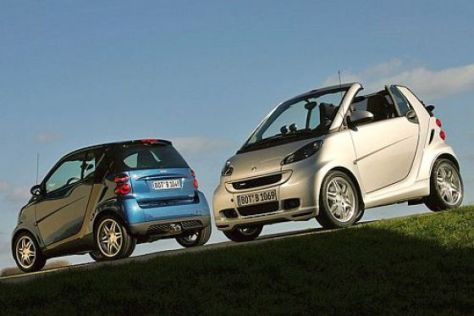 Smart fortwo Coupé und Cabrio