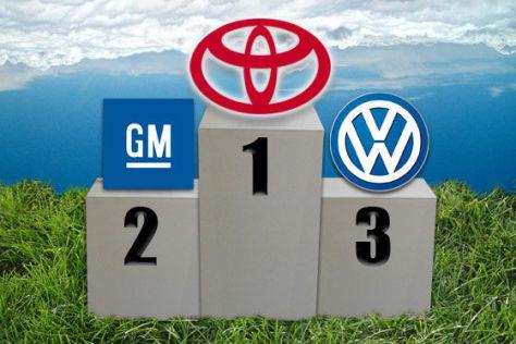 Wirtschaftskrise bei GM