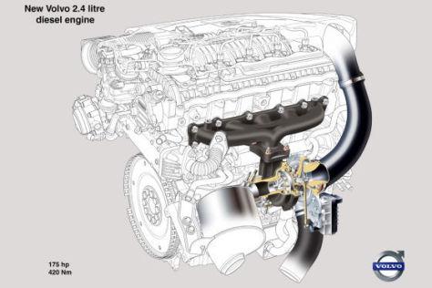 2.4D von Volvo