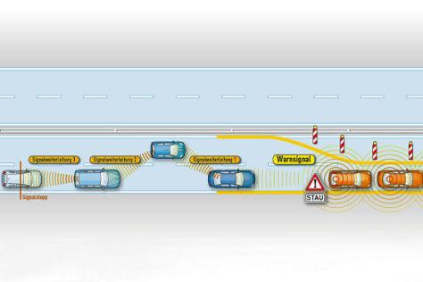 Verkehrswarnsystem