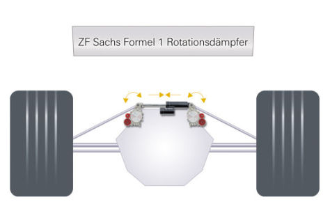 ZF Sachs Rotationsdämpfer