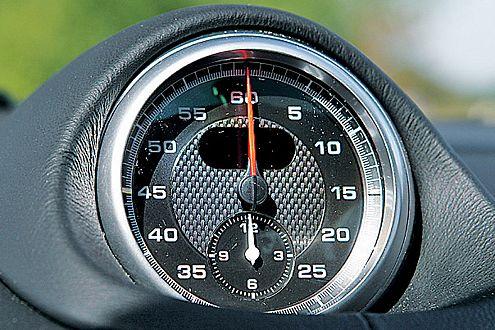 Gibt's nur im Porsche: das Chrono-Paket mit Stoppuhr.