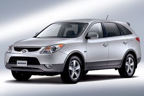 Hyundai Veracruz für Europa