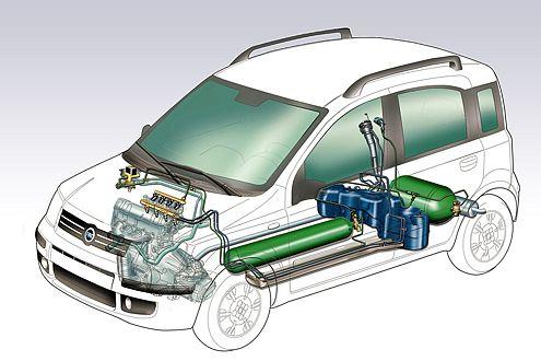 Die beiden Erdgas-Tanks fassen zusammen 72 Liter und sind unauffällig unter dem Fahrzeugboden angebracht.
