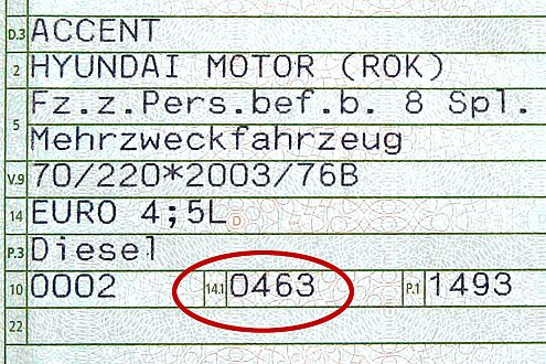 """Bei jüngeren Autos steht der Emissionsschlüssel im Feld """"14.1""""."""