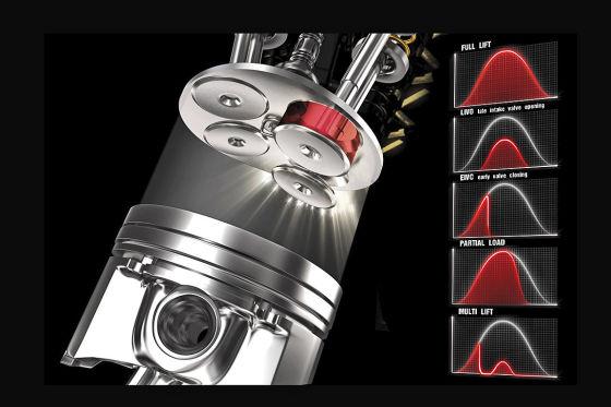 Alfa Romeo MultiAir Ventilsteuerung