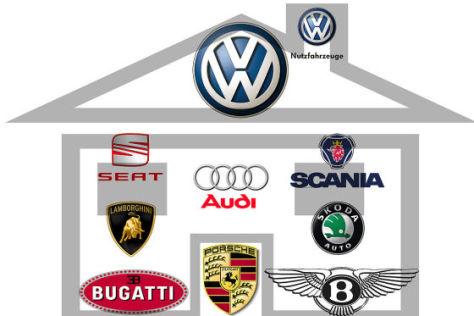 Der neue VW-Konzern
