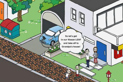Comic mit Nissan Leaf
