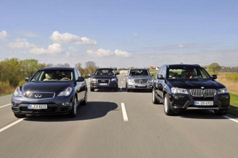 Audi Q5 BMW X3 Infiniti EX Mercedes GLK