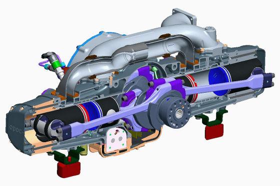 Motoren der Zukunft