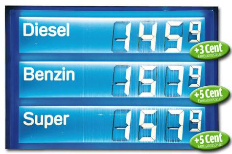 Emissionssteuer auf Kraftstoff