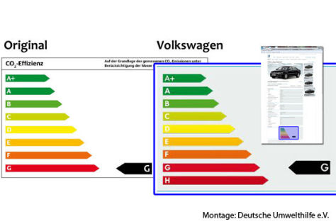 VW manipuliert Pkw-Label