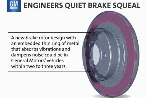GM Anti-Quietsch-Bremse