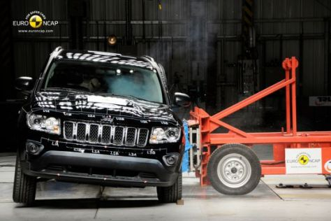 NCAP Crashtest Jeep Compass