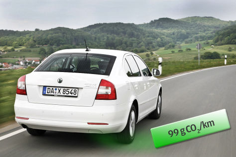 Skoda Octavia Greenline CO2