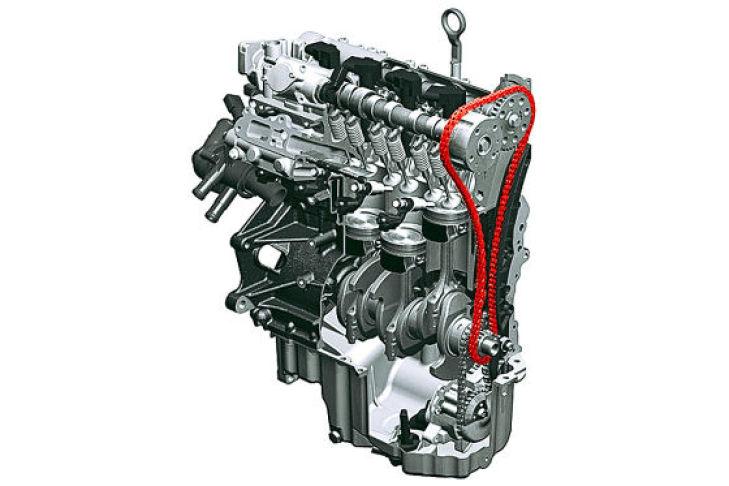 Wunder Punkt beim TSI-Motor