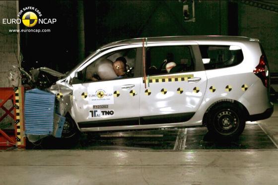 Desaster für Dacia