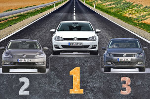 Die beliebtesten Autos 2012