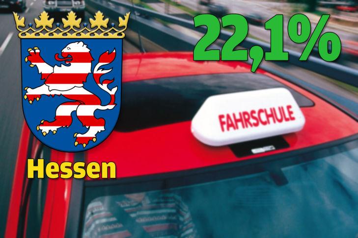 Hessen 22,1 Prozent