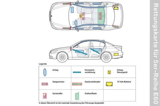 Rettungskarte 5er BMW E60