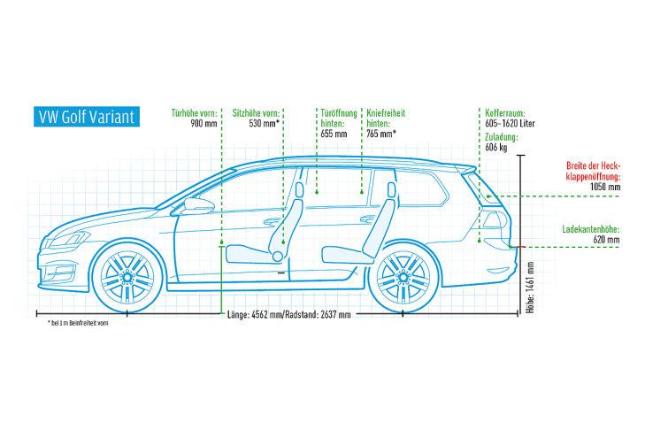 Vergleich Golf Variant Gegen Limousine Bilder Autobild De