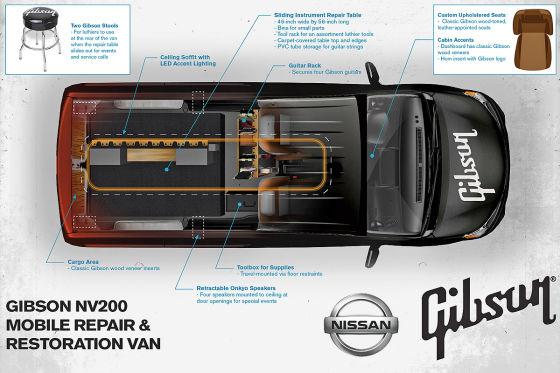 Gibson Nissan NV200 Mobile Repair & Restoration Van
