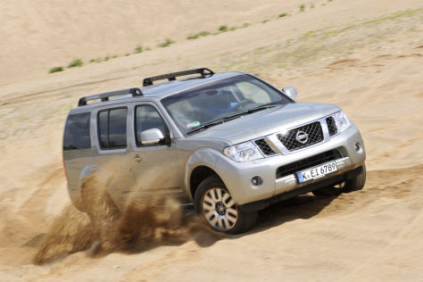 Nissan Murano / Pathfinder: Rückruf