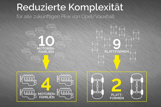 So geht es mit Opel weiter