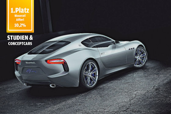 Maserati Alfieri: Platz 1 beim Design Award 2014 in der Kategorie Studien und Concept Cars