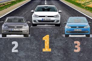 Die beliebtesten Autos 2014