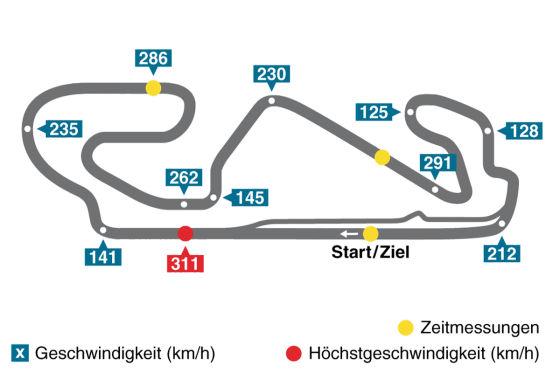 Spanien GP 2015