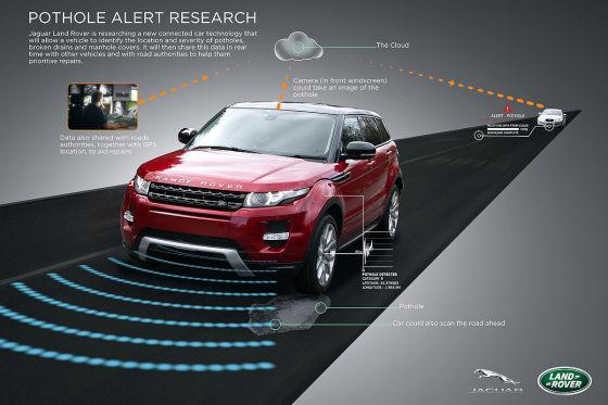 Land Rover & Jaguar   Schlagloch-Warner