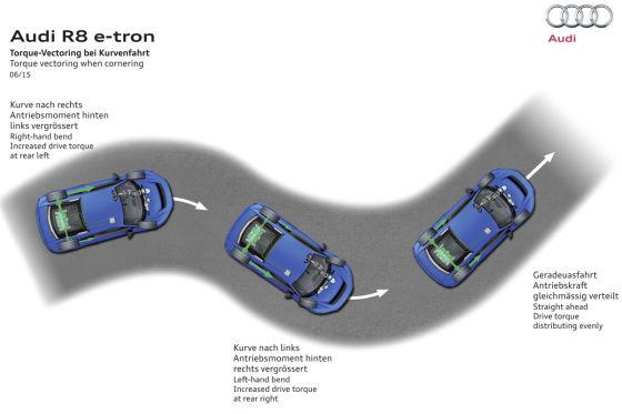 Audi R8 e-tron Generation II 2015: Sitzprobe