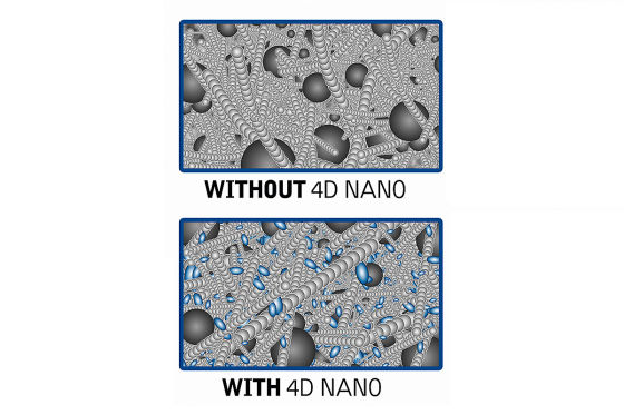 4D Nano