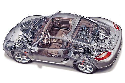 Für einen Rennwagen ideal: das Mittelmotor-Konzept des Porsche Cayman.