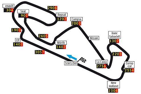 Der Circuit de Catalunya: 2006 siegt hier Alonso vor Schumi und Fisicchella.